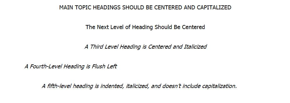 Main topic headings should be centered and capitalized. The next level of heading should be centered. The third level is centered and italicized. The fourth-level heading is flush left. A fifth-level heading is indented, italicized, and doesn't include capitalization.